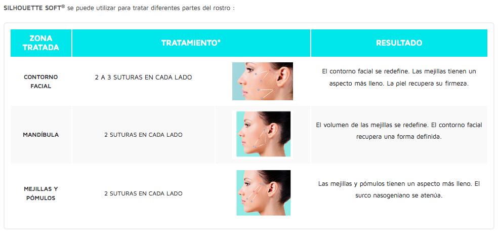 Platsentarnaya la máscara para el refuerzo de los cabello las revocaciones
